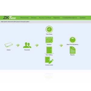 zkaccess 3.5