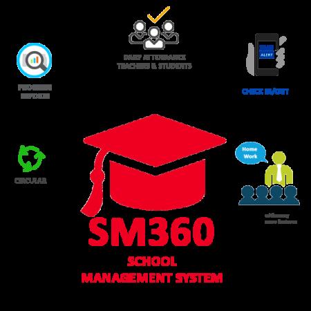 SM360