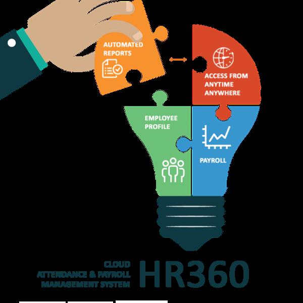 HR360-Attendance-Payroll--600x600